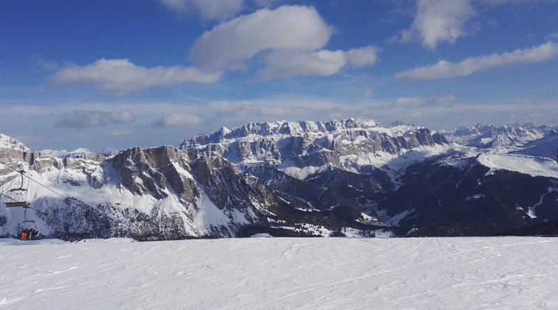 Migliori Zone Montagna Italia Inverno